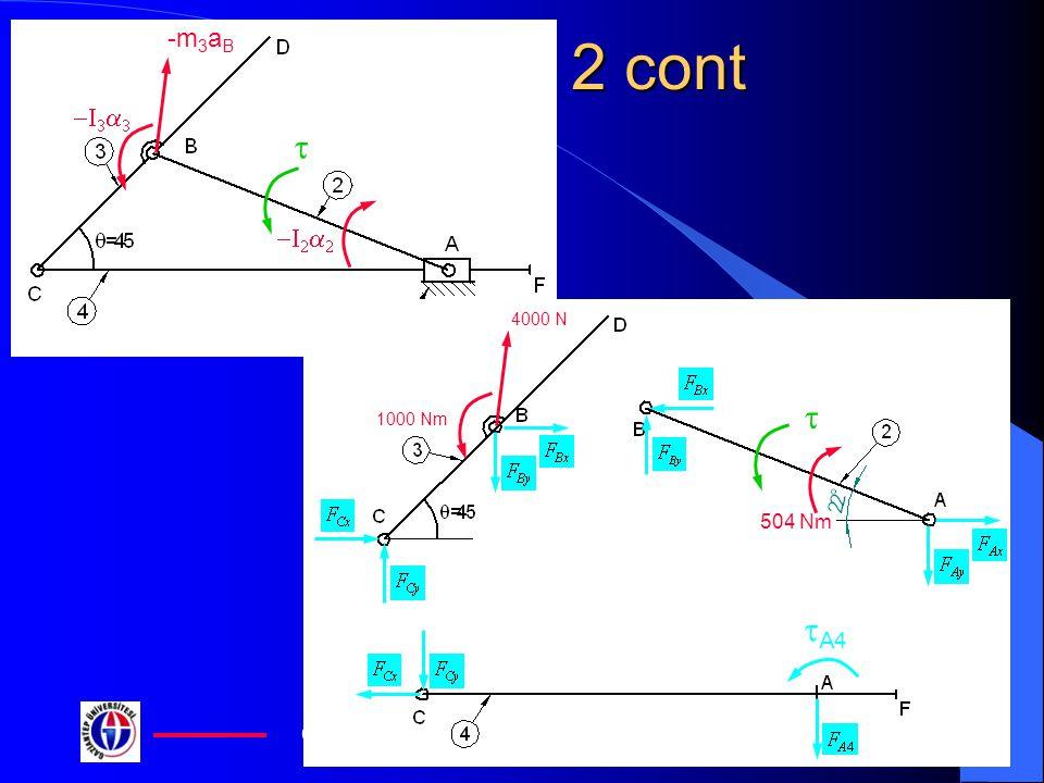Example 2 cont -m3aB -I3a3 t -I2a2 4000 N t 1000 Nm 504 Nm tA4