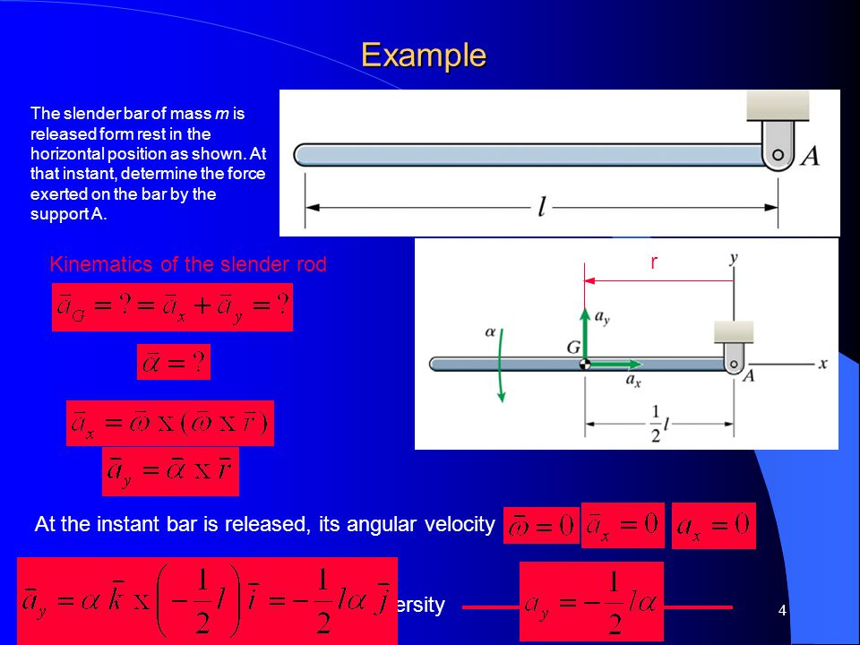 At the instant bar is released, its angular velocity