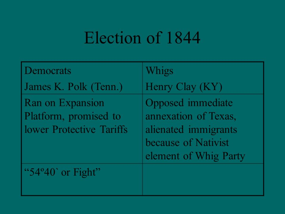 Election of 1844 Democrats James K. Polk (Tenn.) Whigs Henry Clay (KY)