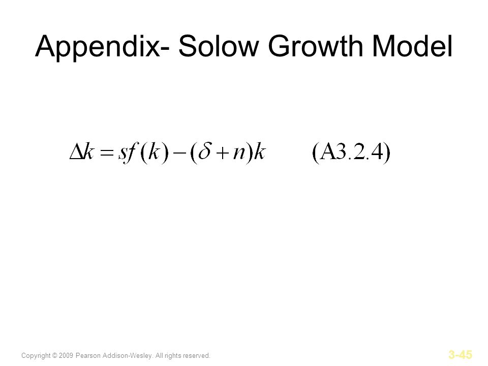 Appendix- Solow Growth Model