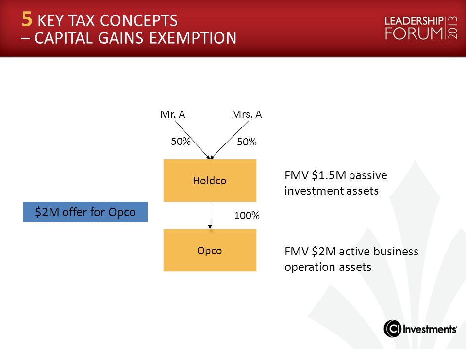 5 KEY TAX CONCEPTS – CAPITAL GAINS EXEMPTION