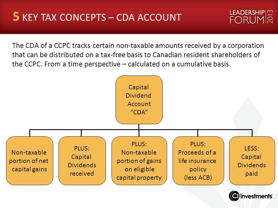 5 KEY TAX CONCEPTS – CDA ACCOUNT