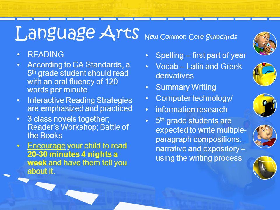 Language Arts New Common Core Standards