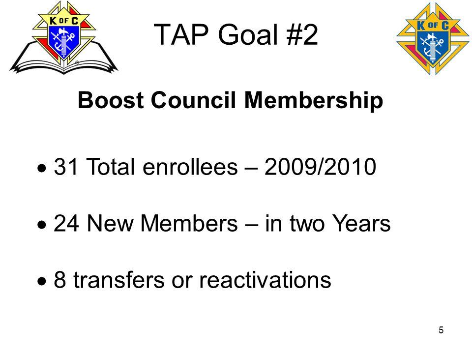 Boost Council Membership