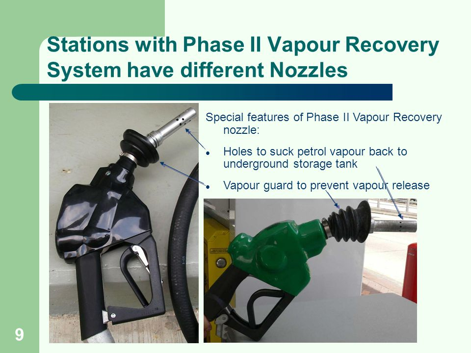 Stations with Phase II Vapour Recovery System have different Nozzles