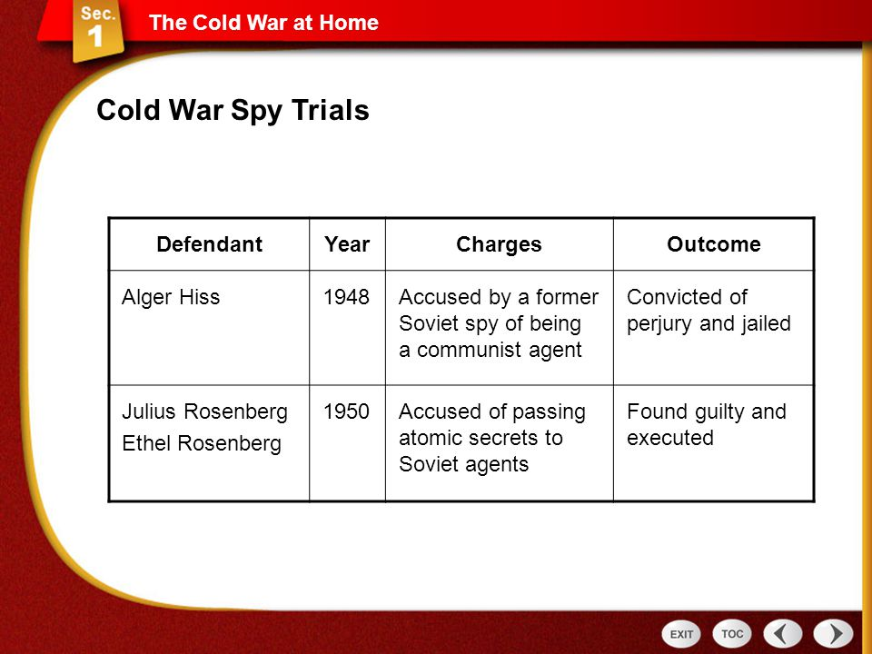 Cold War Spy Trials The Cold War at Home Defendant Year Charges