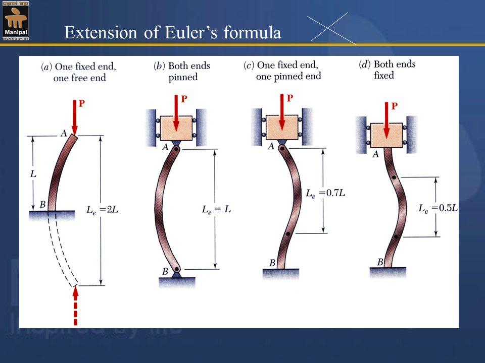 Extension of Euler's formula