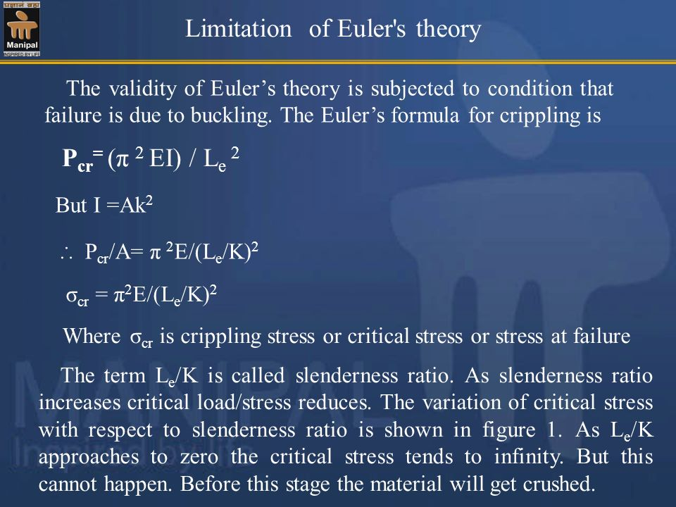 Limitation of Euler s theory