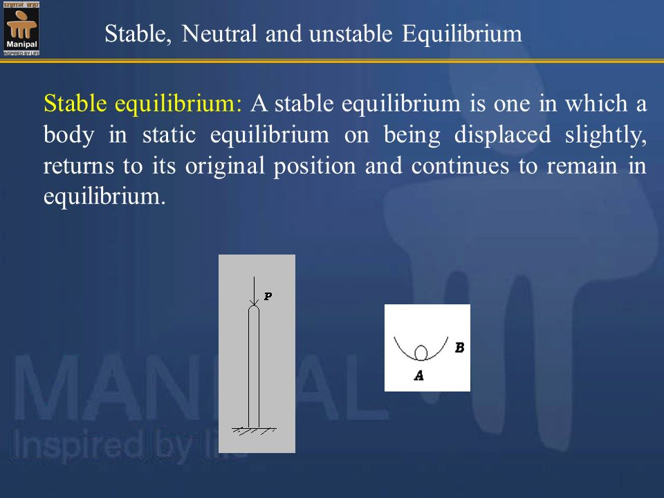 Stable, Neutral and unstable Equilibrium