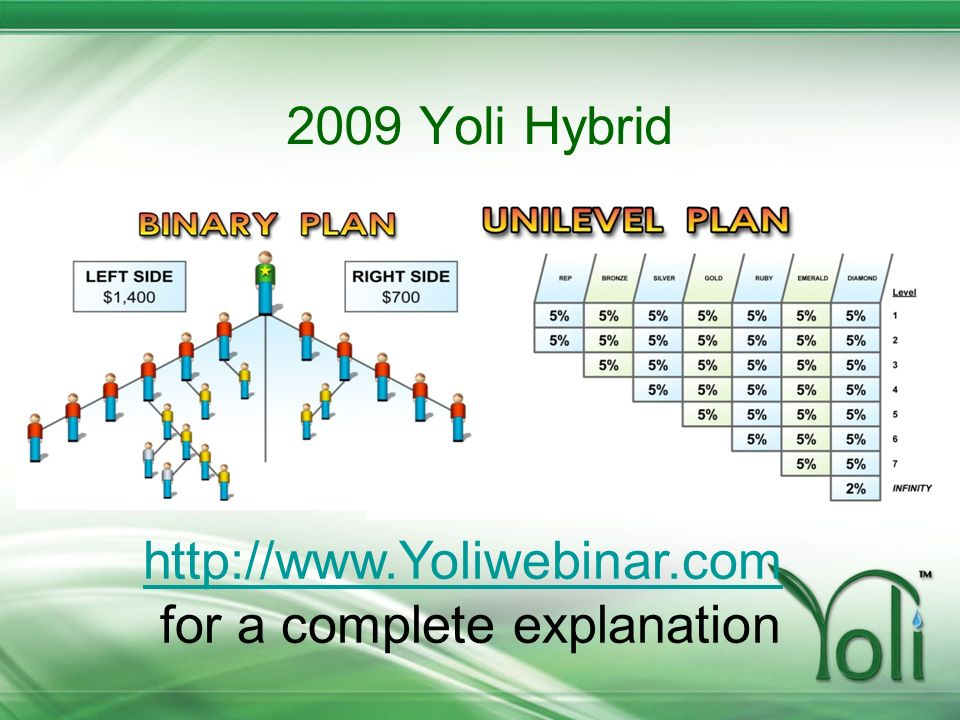 http://www.Yoliwebinar.com for a complete explanation