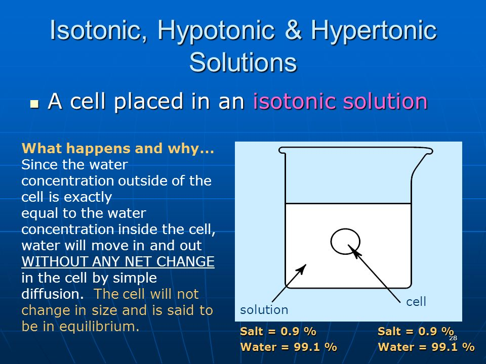 Isotonic, Hypotonic & Hypertonic Solutions