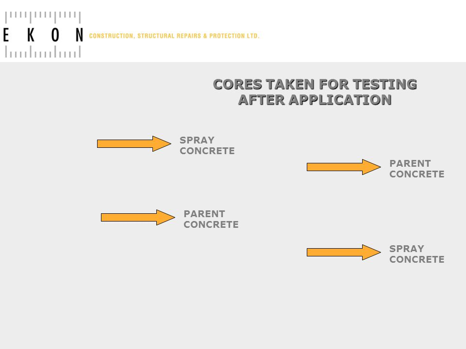 CORES TAKEN FOR TESTING