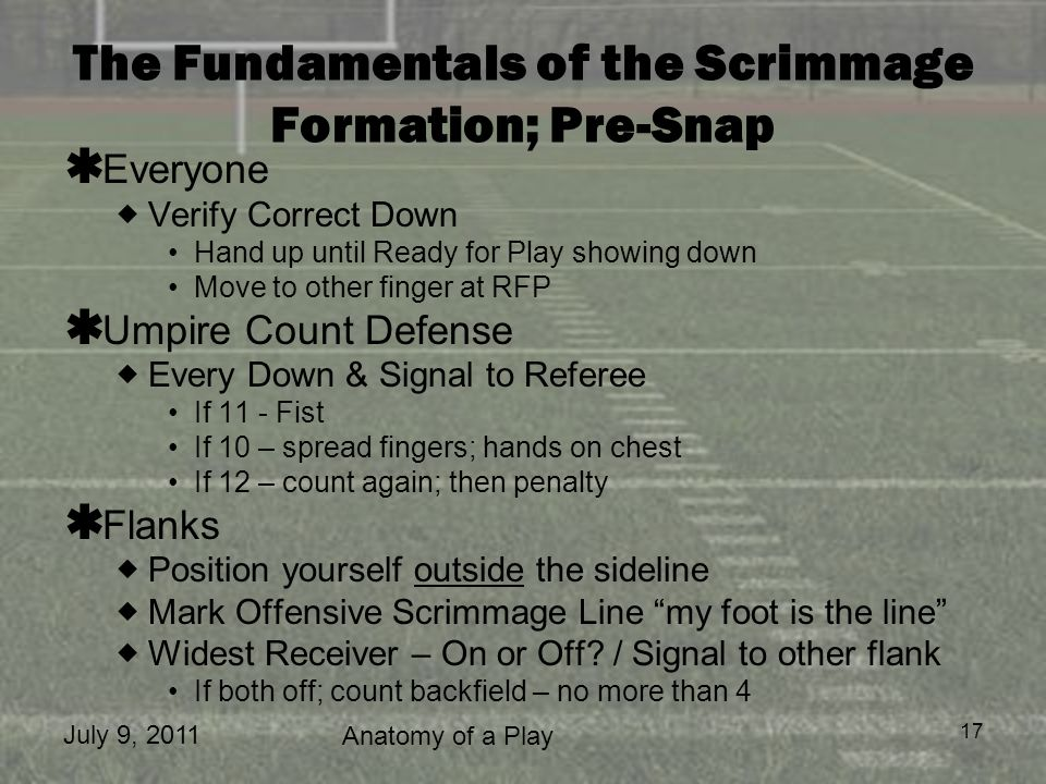 The Fundamentals of the Scrimmage Formation; Pre-Snap