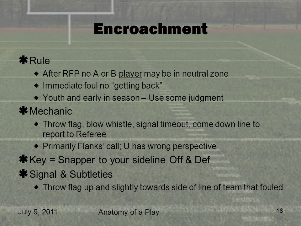 Encroachment Rule Mechanic Key = Snapper to your sideline Off & Def