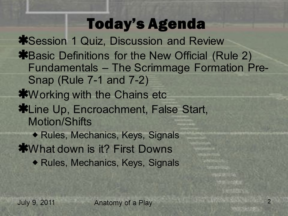 Today's Agenda Session 1 Quiz, Discussion and Review