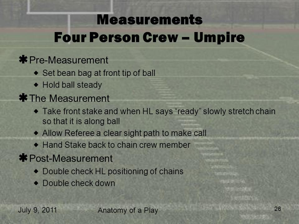 Measurements Four Person Crew – Umpire