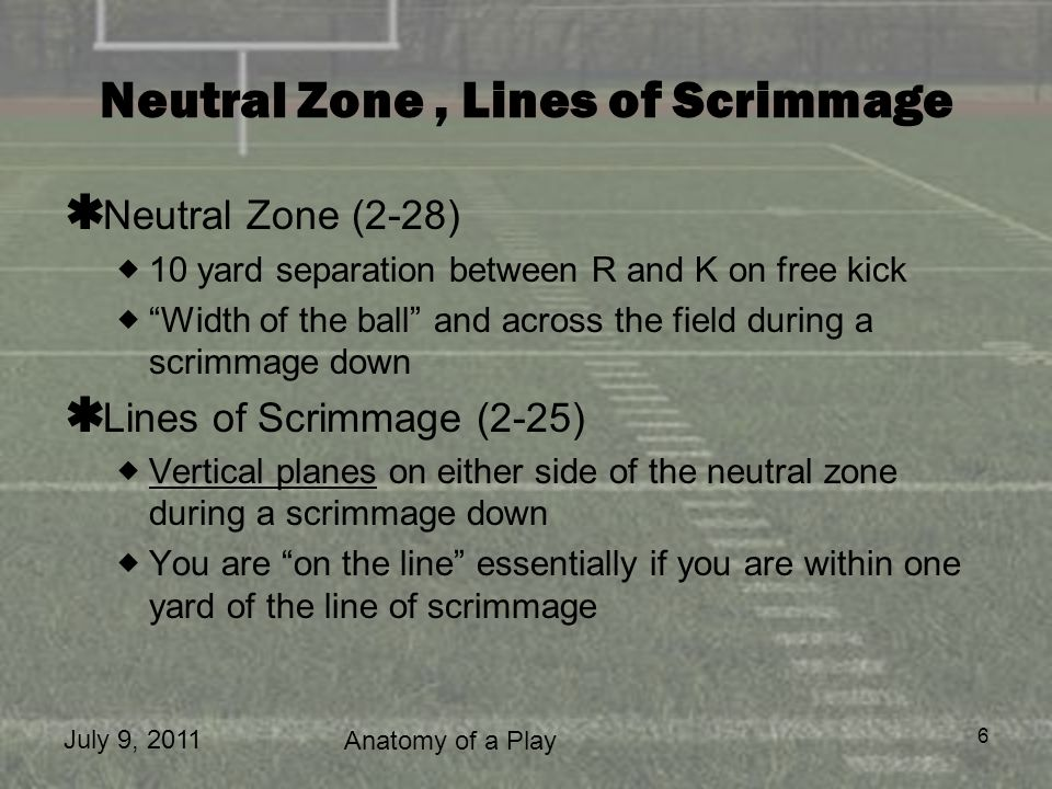 Neutral Zone , Lines of Scrimmage