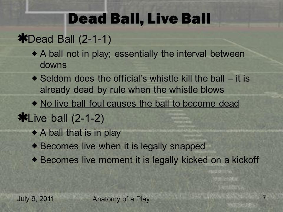 Dead Ball, Live Ball Dead Ball (2-1-1) Live ball (2-1-2)