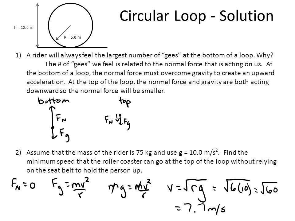 Circular Loop - Solution