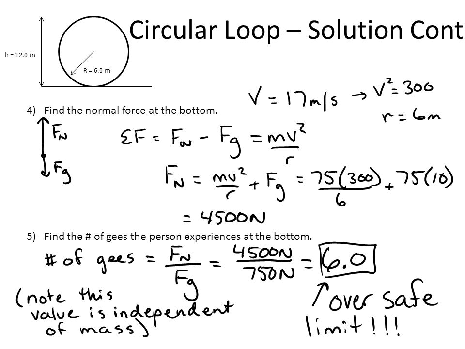 Circular Loop – Solution Cont