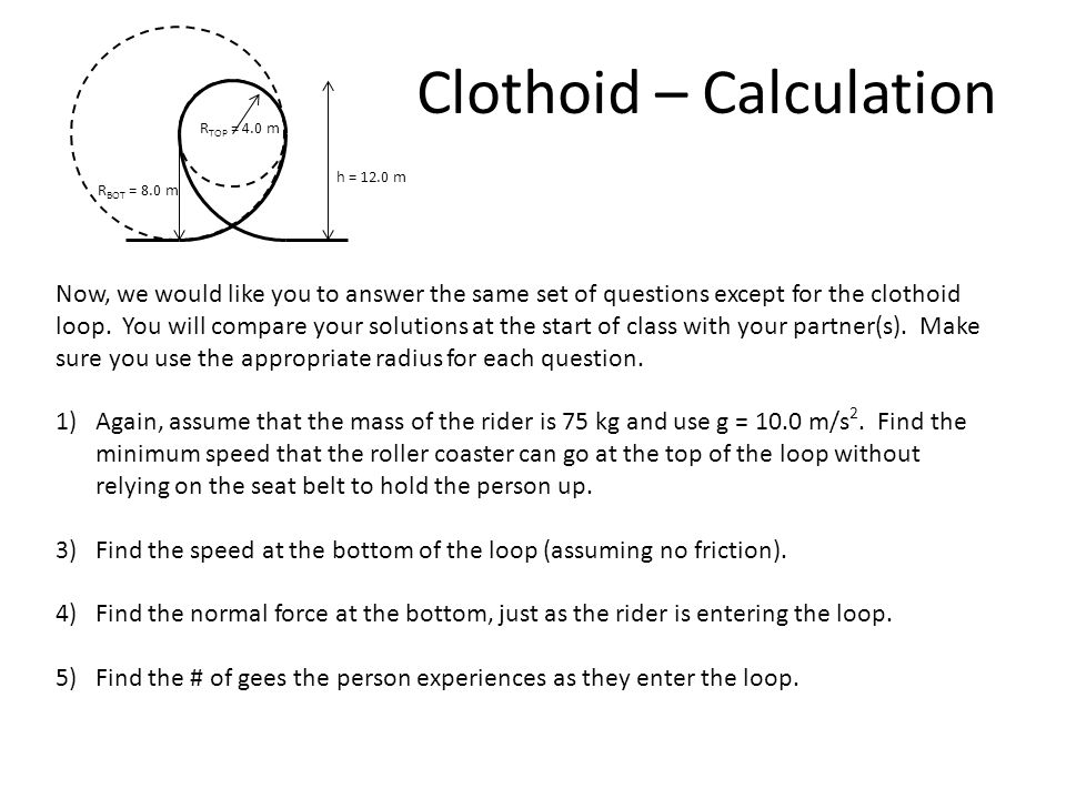 Clothoid – Calculation