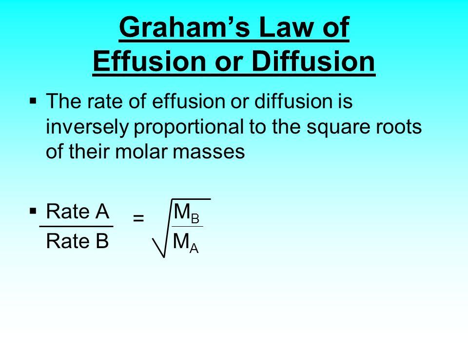 Graham's Law of Effusion or Diffusion