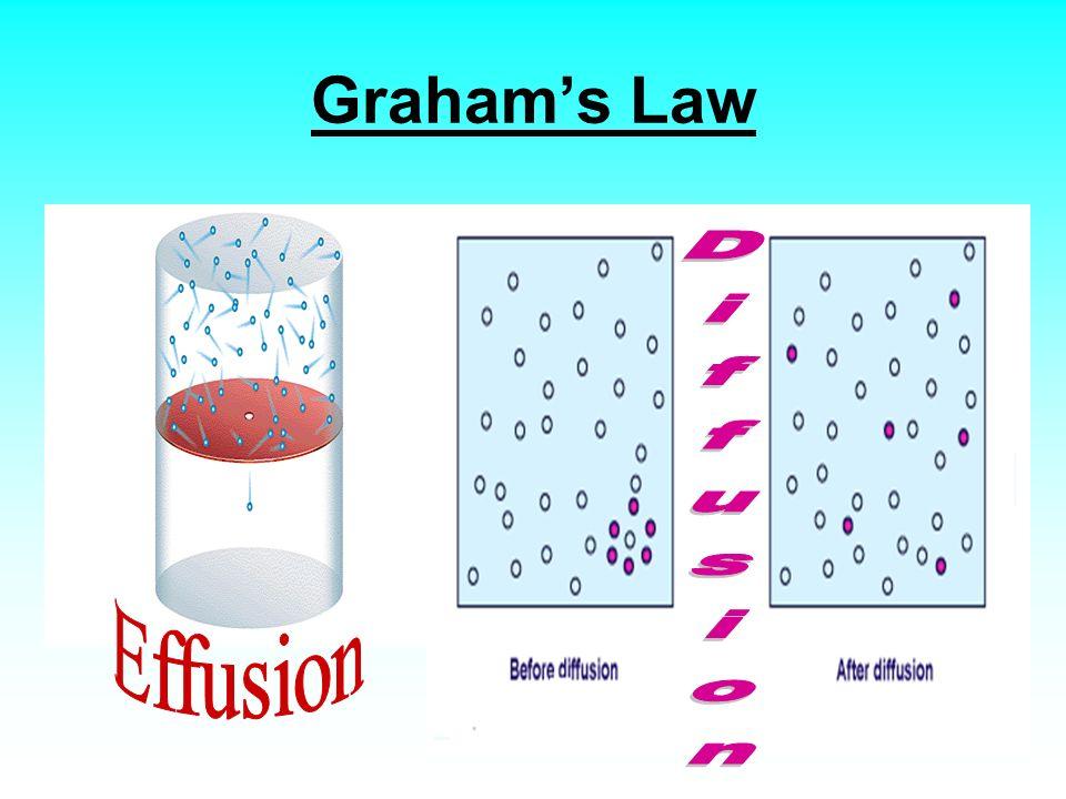 Graham's Law Diffusion Effusion