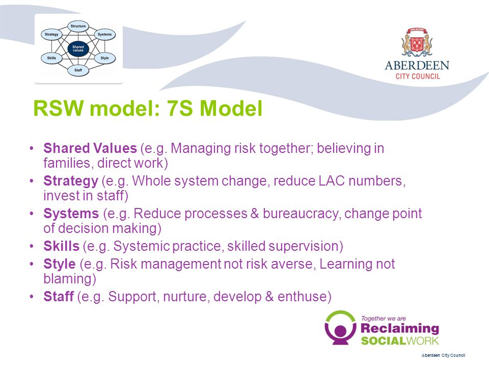 RSW model: 7S Model Shared Values (e.g. Managing risk together; believing in families, direct work)