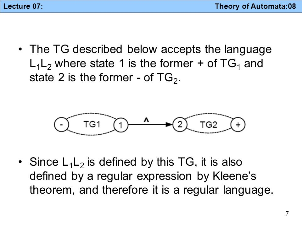 The TG described below accepts the language L1L2 where state 1 is the former + of TG1 and state 2 is the former - of TG2.
