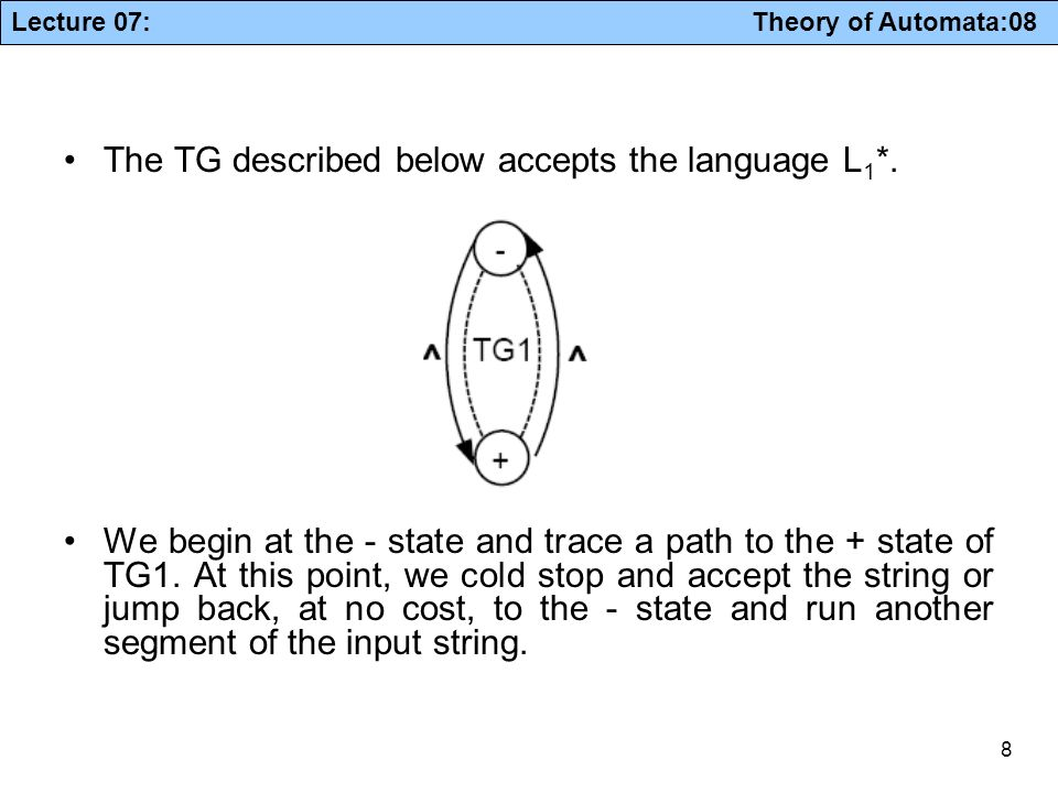 The TG described below accepts the language L1*.