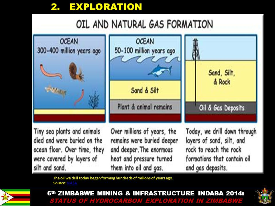 2. EXPLORATION The oil we drill today began forming hundreds of millions of years ago. Source: NASA.