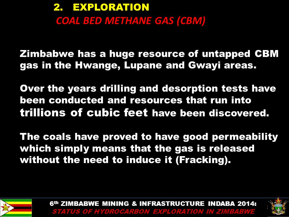 COAL BED METHANE GAS (CBM)