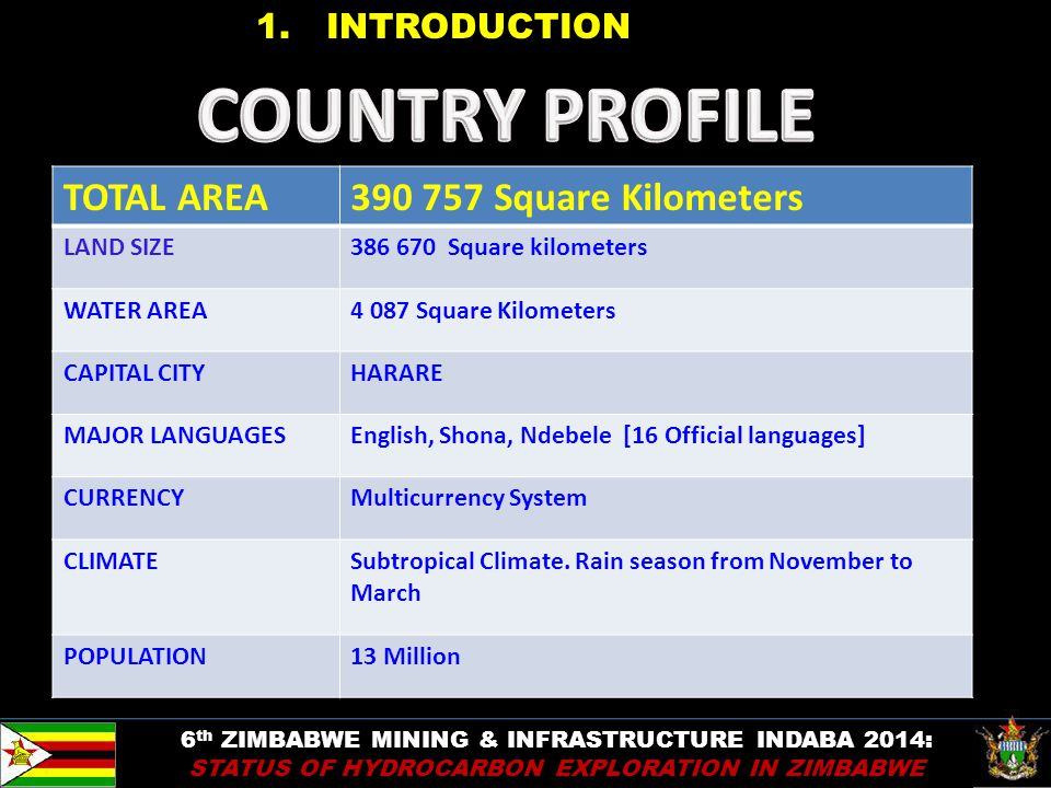 COUNTRY PROFILE TOTAL AREA 390 757 Square Kilometers 1. INTRODUCTION