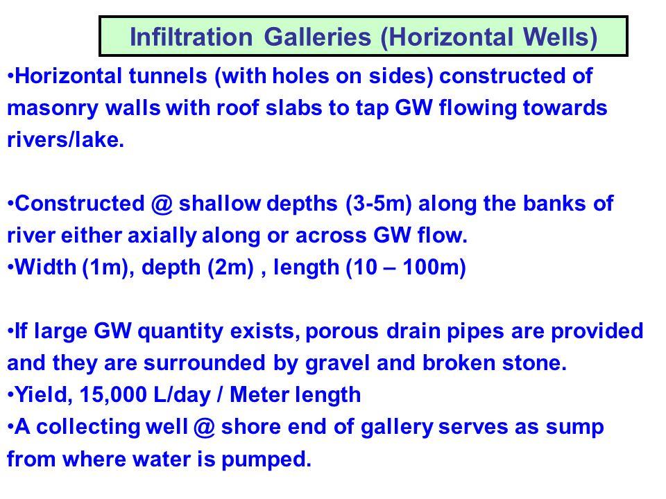 Infiltration Galleries (Horizontal Wells)