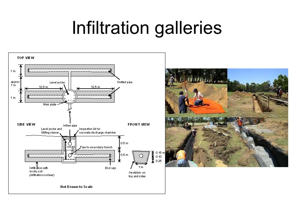 Infiltration galleries