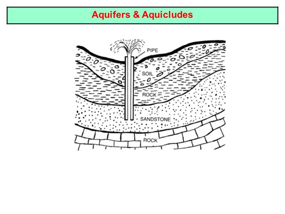 Aquifers & Aquicludes
