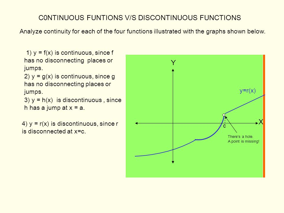 C0NTINUOUS FUNTIONS V/S DISCONTINUOUS FUNCTIONS