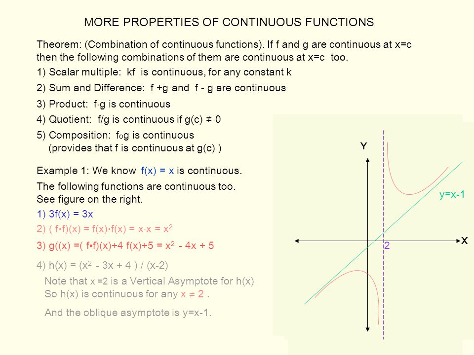 MORE PROPERTIES OF CONTINUOUS FUNCTIONS