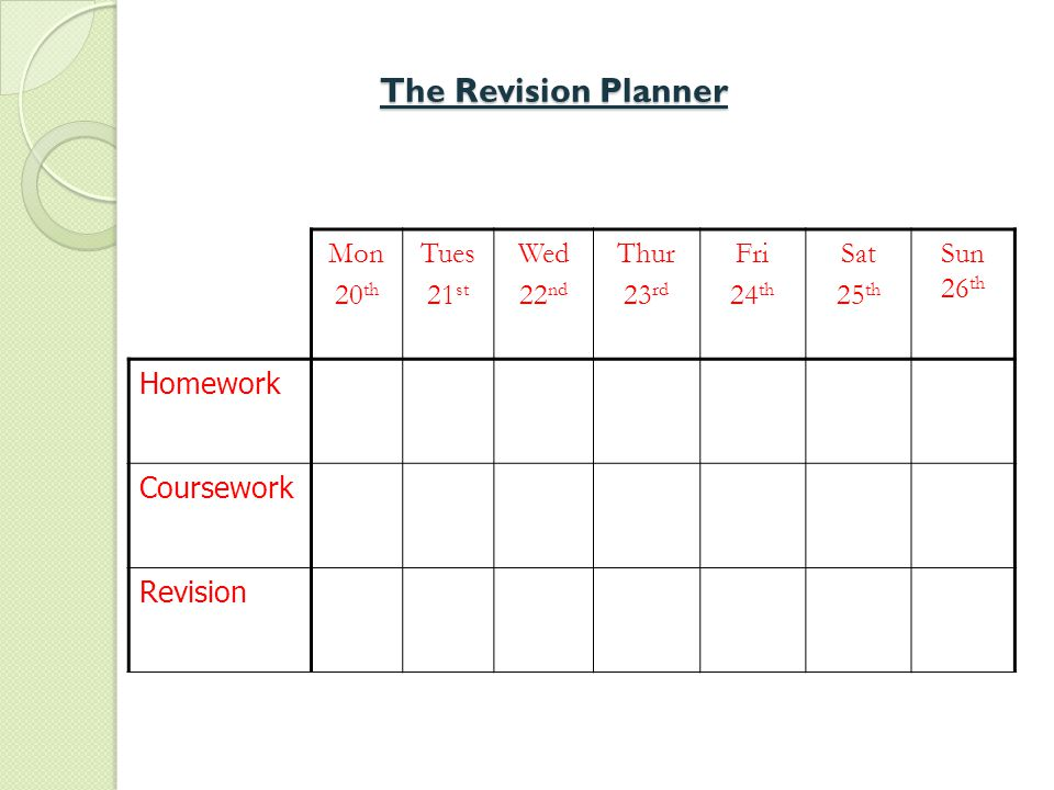 The Revision Planner Mon 20th Tues 21st Wed 22nd Thur 23rd Fri 24th