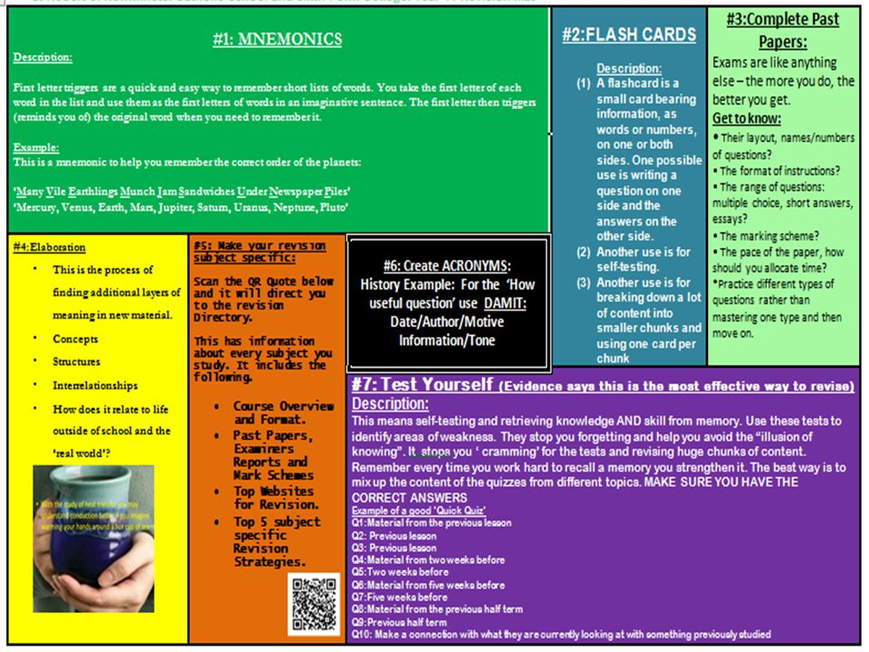 Student Revision Mat