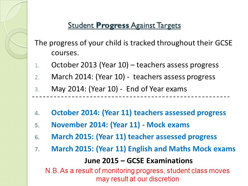 Student Progress Against Targets