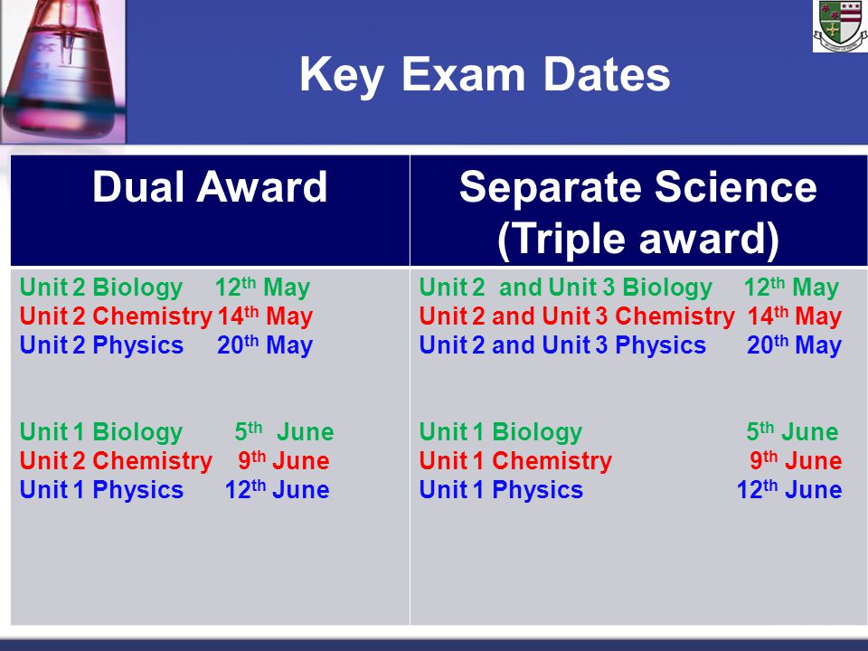 Separate Science (Triple award)