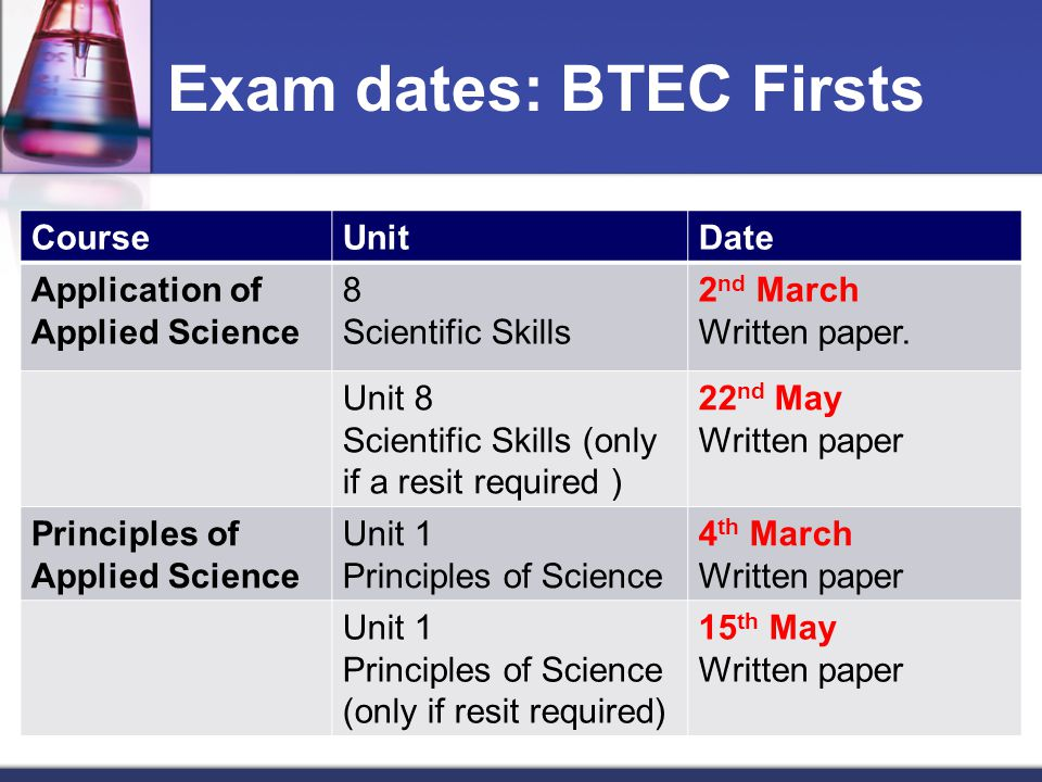 Exam dates: BTEC Firsts