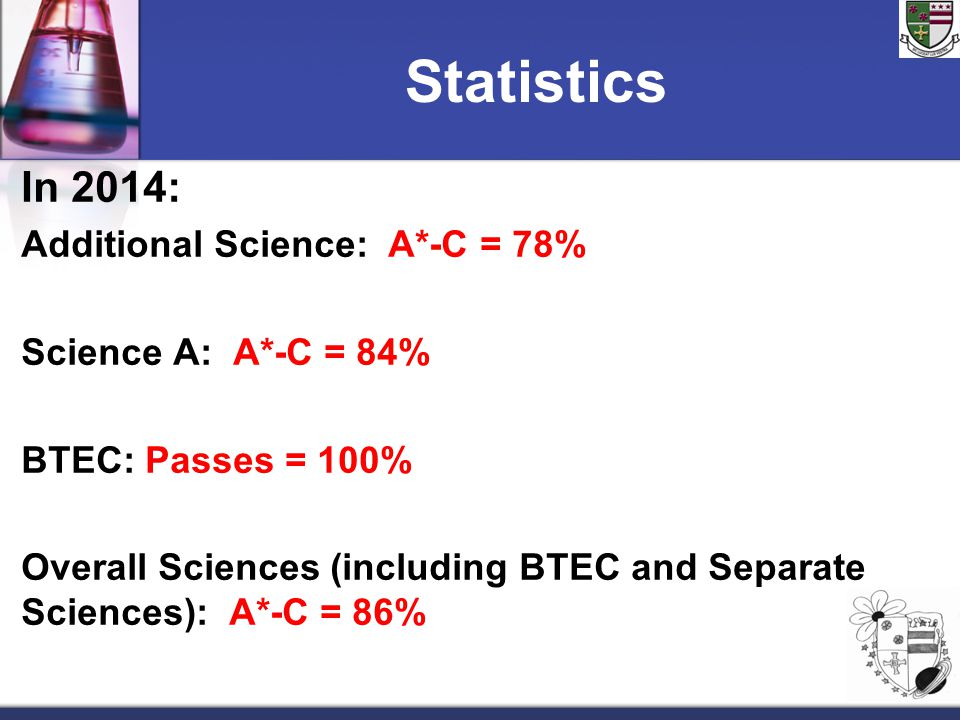Statistics In 2014: Additional Science: A*-C = 78%