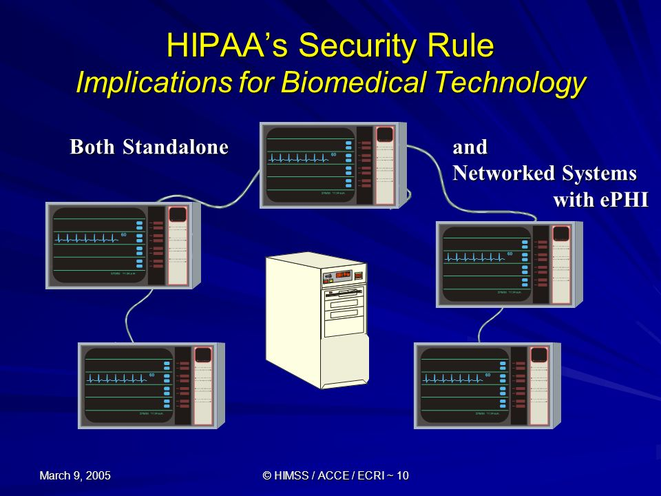 HIPAA's Security Rule Implications for Biomedical Technology
