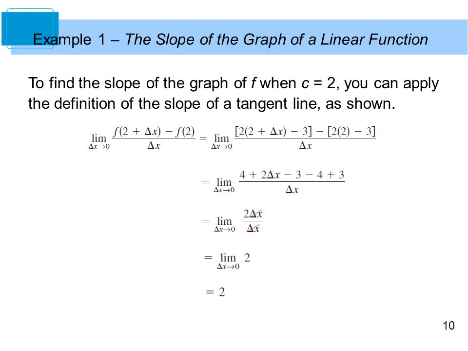 Example 1 – The Slope of the Graph of a Linear Function
