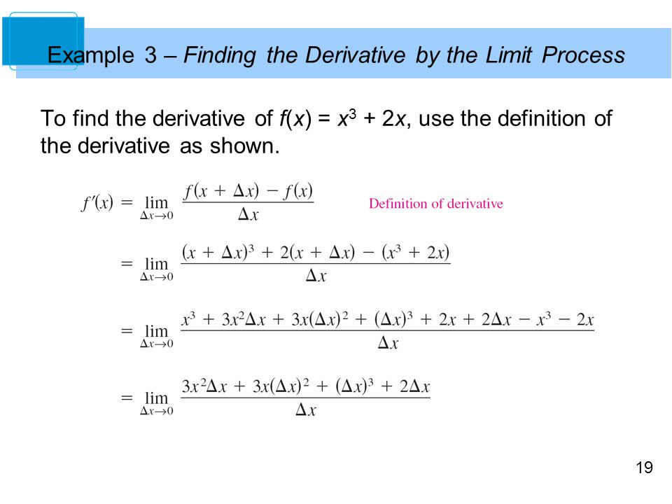 Example 3 – Finding the Derivative by the Limit Process