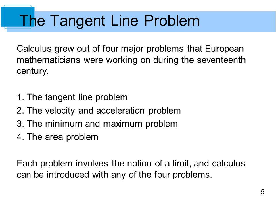 The Tangent Line Problem