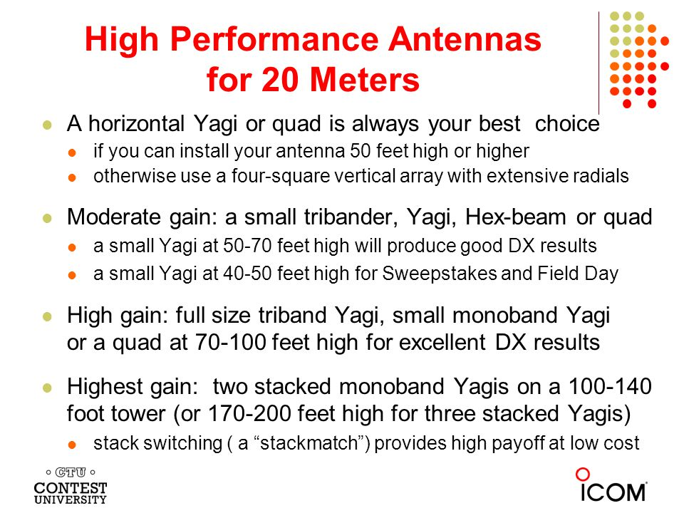High Performance Antennas for 20 Meters
