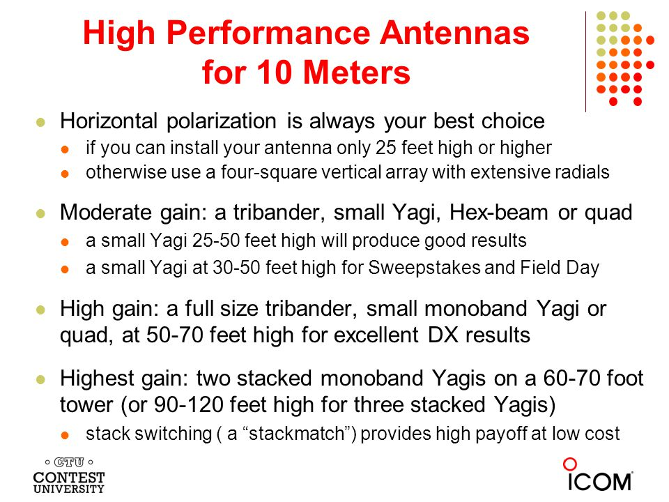 High Performance Antennas for 10 Meters